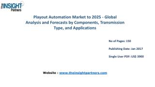 Playout Automation Market Global Analysis & 2025 Forecast Report |The Insight Partners