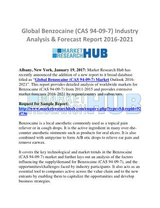 Global Benzocaine (CAS 94-09-7) Industry Analysis & Forecast Report 2016-2021