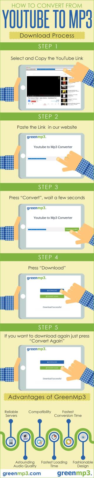 GreenMp3  free online converting tool