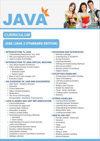 JAVA Training & Certification Institutes In Delhi, Noida, Ghaziabad, Gurgaon, Faridabad, Greater Noida, Jaipur