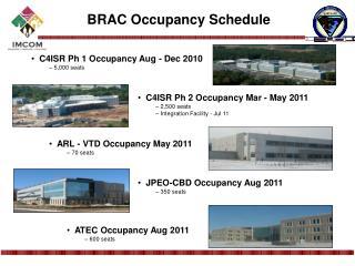 BRAC Occupancy Schedule