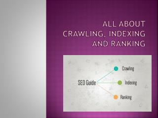 All about crawling, indexing and Ranking