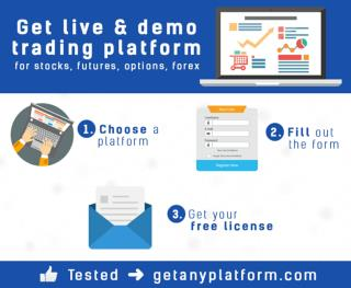 Forex trading platform live and demo trial!