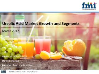 Ursolic Acid Market Value Share, Supply Demand, share and Value Chain 2017-2027