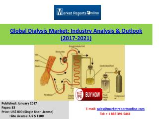 Growth Drivers in Global Dialysis Market