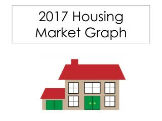 2017 Housing Market Graph