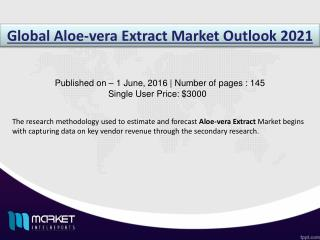 Global aloe-vera extracts market is anticipated to expand to USD 2,344.2 Million in 2021