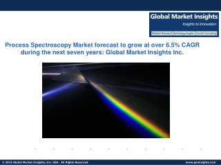Process Spectroscopy Market share in NIR technology segment to grow at over 6% CAGR up to 2024