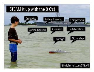 STEAM IT Up with the 8Cs
