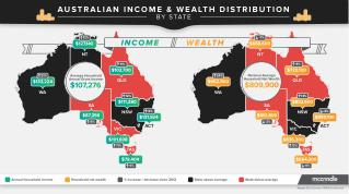 Australian income and wealth distribution by state 2016