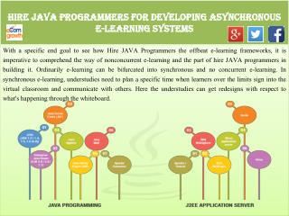 Hire JAVA Programmers for Developing Asynchronous E-Learning Systems
