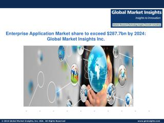Enterprise Application Market share in ERP Industry to grow at 7.7% CAGR from 2016 to 2024