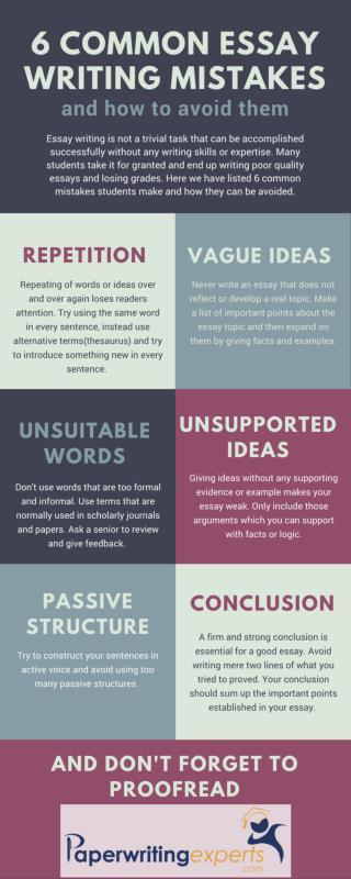 Essay Writing Mistakes Students Make and How to Avoid Them