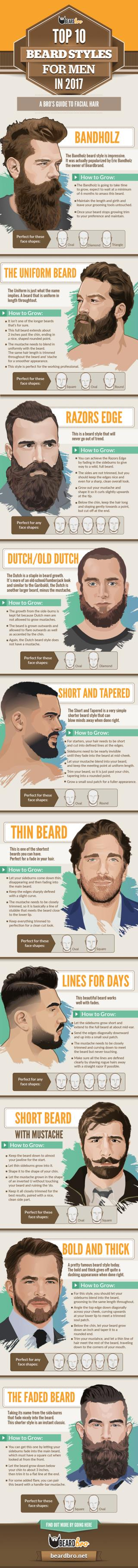 Top 10 Beard Styles for Men in 2017