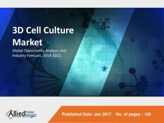 3D Cell Culture Market Expected to Reach $4,691 Million, Globally by 2022