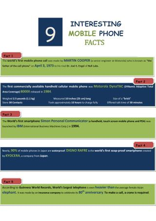9 Interesting Mobile Phone Facts