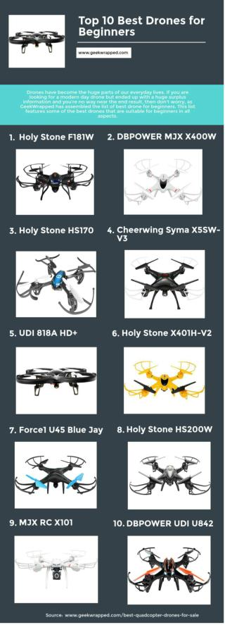 Top 10 Best Drones for Beginners