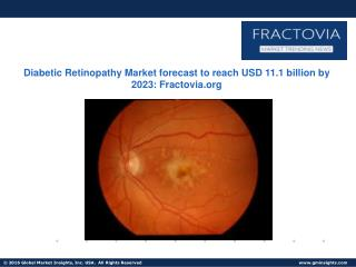 Diabetic Retinopathy Market share to reach USD 11.1 billion by 2023