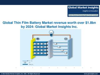 Disposable Thin Film Battery Market size to witness growth of over 20% from 2016 to 2024
