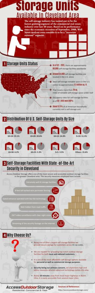 Storage Units Available In Cleveland Area