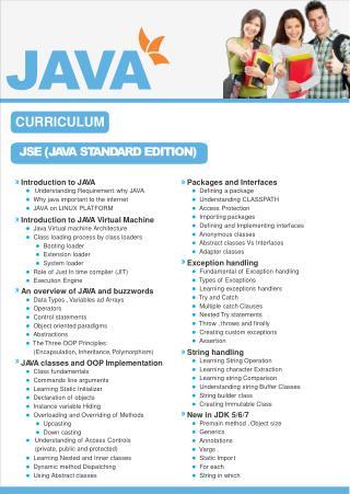 CORE JAVA Training & Certification Institutes In Noida,Ghaziabad,Gurgaon,Faridabad,Greater Noida,Jaipur