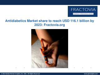 Global Antidiabetics Market share worth over $116bn by 2023