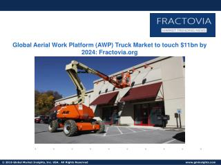 U.S. Aerial Work Platform Truck Market share accounted for over 80% of North America