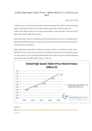 Global High Speed Tablet Press Market Worth $ 1.15 Billion by 2019