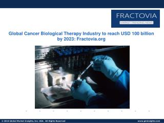 Cancer Biological Therapy Market share forecast to exceed $100bn by 2023
