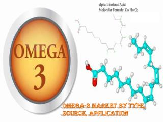 Omega-3 Market by Type, Source, Application: Aarkstore