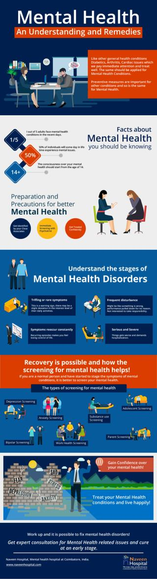 Mental Health – An Understanding and Remedies