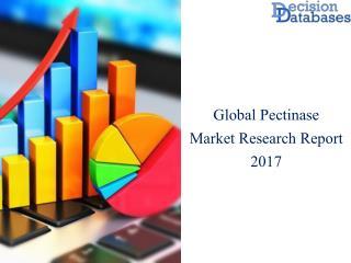 Worldwide Pectinase Market Analysis and Forecasts 2017