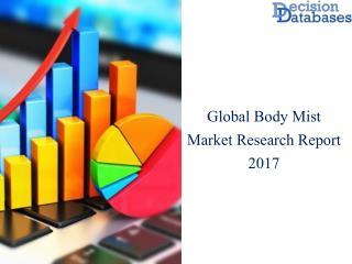 Worldwide Body Mist Market Analysis and Forecasts 2017