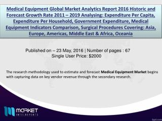 Medical Equipment Market is anticipated to behold the highest CAGR **% during the forecast period 2011-2019.