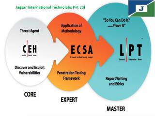 Get ECSA Online Certification Training