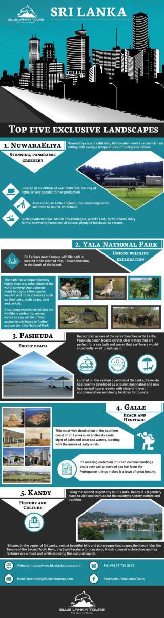 Top tourist attractions in Sri Lanka
