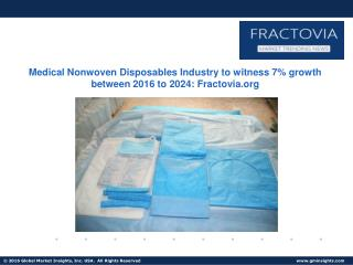 Medical Nonwoven Disposables Market share to exceed $12bn by 2024