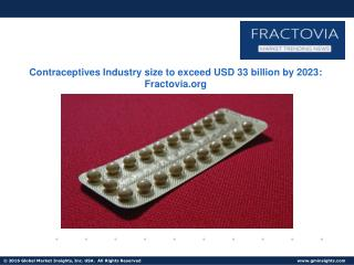 Contraceptives Market share to exceed $33bn by 2023