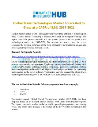 Global Travel Technologies Market Forecasted to Grow at a CAGR of 8.3%