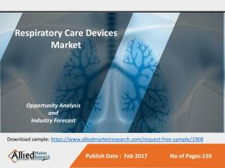 Respiratory Care Devices Market Expected to Reach $21,300 Million by 2022