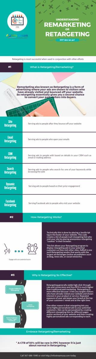 Understanding Remarketing or Retargeting