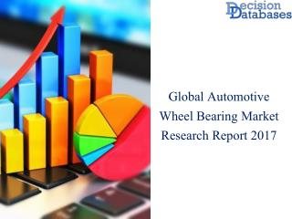 Global Automotive Wheel Bearing Market Analysis By Applications 2017