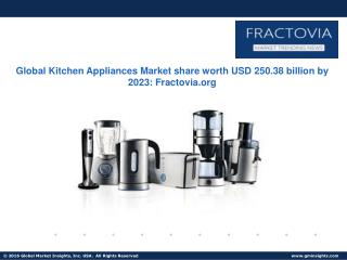 Household Kitchen Appliances Market revenue to cross $150bn in 2023
