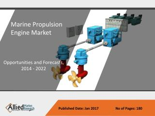 Future Trends Of Marine Propulsion Engine Market