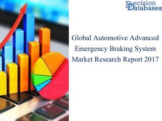 Global Automotive Advanced Emergency Braking System Market Analysis By Types 2017
