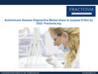 Autoimmune Disease Diagnostics Market share to hit $15bn by 2023