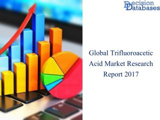 Global Trifluoroacetic Acid Market Analysis By Applications 2017