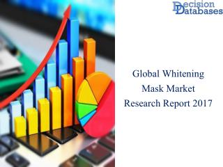Global Whitening Mask Market Analysis By Applications 2017