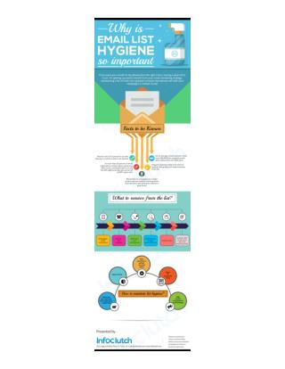 Why is email list hygiene so important?