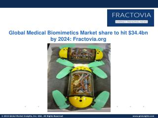Medical Biomimetics Market share to exceed $34.4 bn by 2024